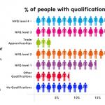 ODM Stats