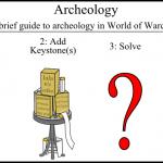 Rex_Archeology